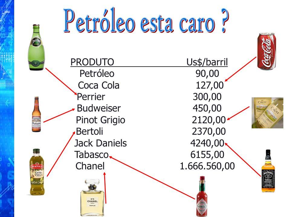 PRODUTOUs$/barril Petróleo 90,00 Coca Cola 127,00 Perrier 300,00 Budweiser 450,00 Pinot Grigio 2120,00 Bertoli 2370,00 Jack Daniels 4240,00 Tabasco 61