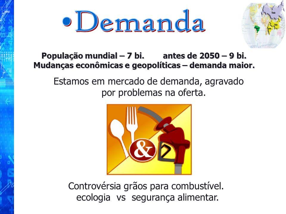 População mundial – 7 bi. antes de 2050 – 9 bi. Mudanças econômicas e geopolíticas – demanda maior. Estamos em mercado de demanda, agravado por proble