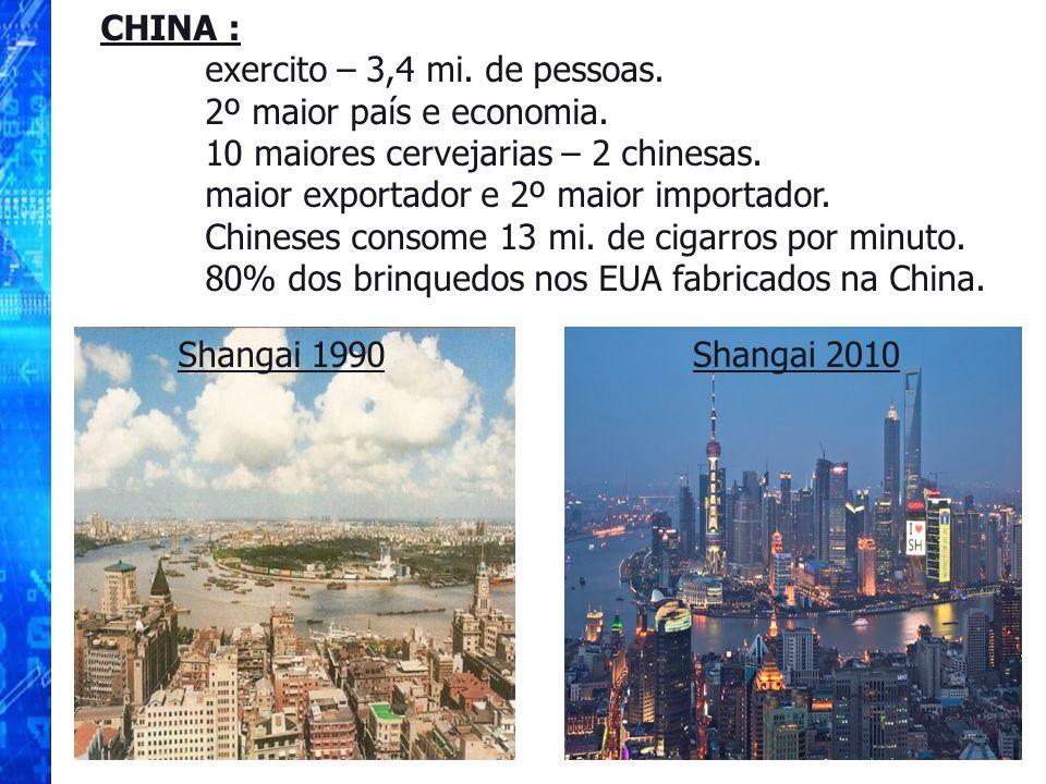 Shangai 1990Shangai 2010 CHINA : exercito – 3,4 mi. de pessoas. 2º maior país e economia. 10 maiores cervejarias – 2 chinesas. maior exportador e 2º m