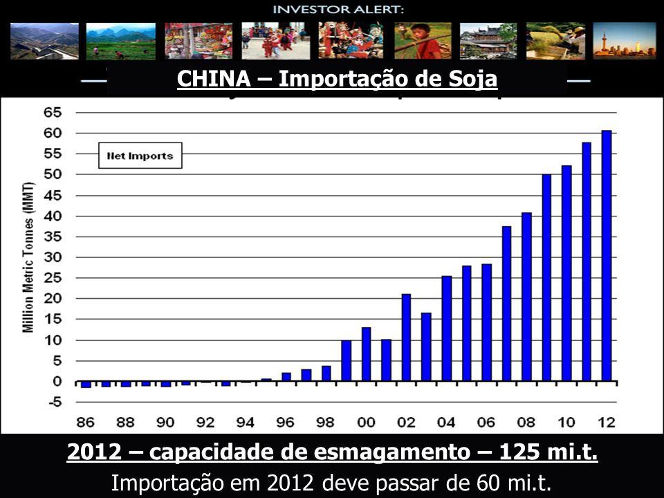 CHINA – Importação de Soja 2012 – capacidade de esmagamento – 125 mi.t. Importação em 2012 deve passar de 60 mi.t.