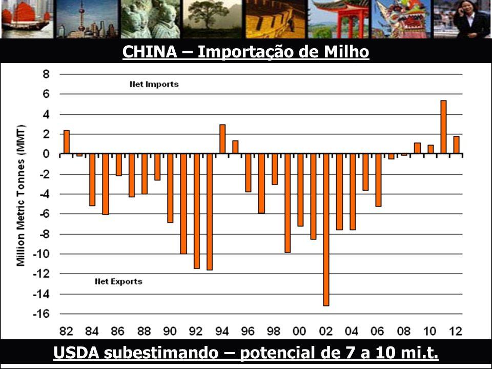 CHINA – Importação de Milho USDA subestimando – potencial de 7 a 10 mi.t.