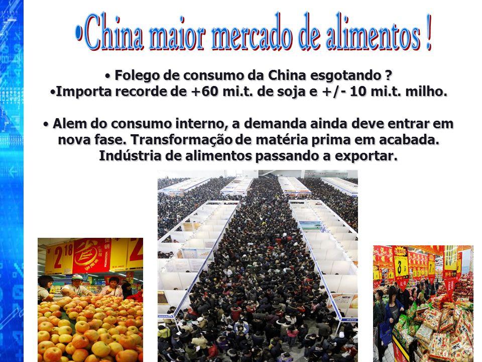 Folego de consumo da China esgotando ? Folego de consumo da China esgotando ? Importa recorde de +60 mi.t. de soja e +/- 10 mi.t. milho.Importa record