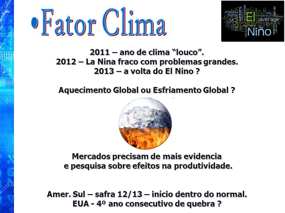 2011 – ano de clima louco. 2012 – La Nina fraco com problemas grandes. 2013 – a volta do El Nino ? Aquecimento Global ou Esfriamento Global ? Mercados
