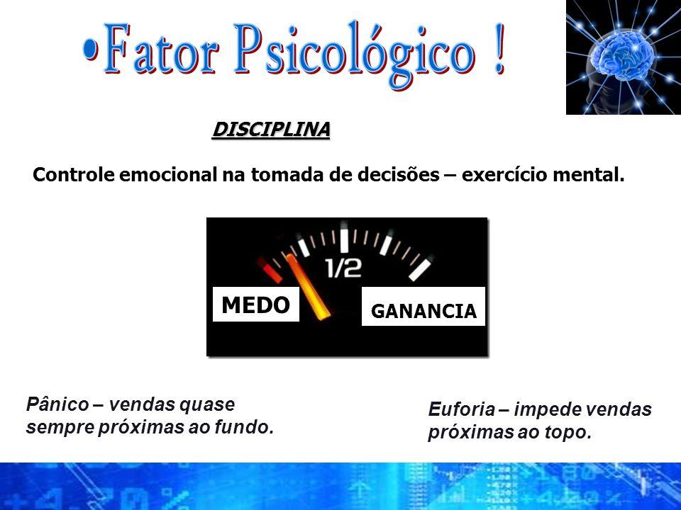 DISCIPLINA Controle emocional na tomada de decisões – exercício mental. MEDO GANANCIA Pânico – vendas quase sempre próximas ao fundo. Euforia – impede