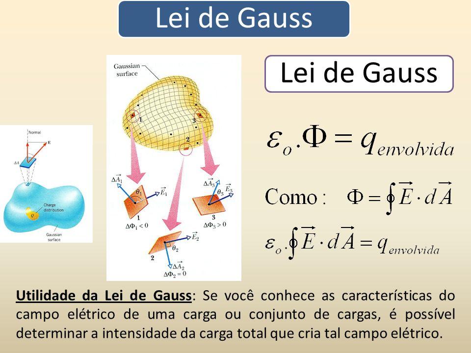 Utilidade da Lei de Gauss: Se você conhece as características do campo elétrico de uma carga ou conjunto de cargas, é possível determinar a intensidad