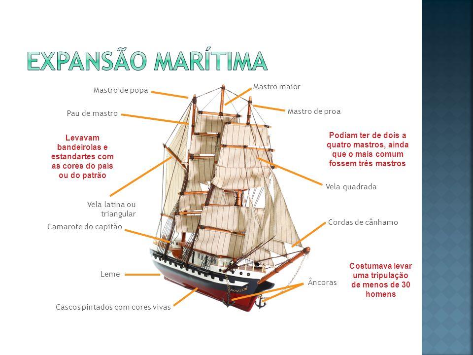 Mastro de popa Pau de mastro Levavam bandeirolas e estandartes com as cores do país ou do patrão Vela latina ou triangular Camarote do capitão Leme Ca
