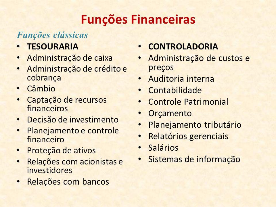 Funções Financeiras Funções clássicas TESOURARIA Administração de caixa Administração de crédito e cobrança Câmbio Captação de recursos financeiros De
