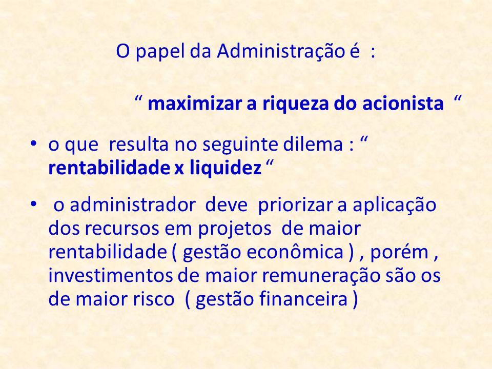 O papel da Administração é : maximizar a riqueza do acionista o que resulta no seguinte dilema : rentabilidade x liquidez o administrador deve prioriz