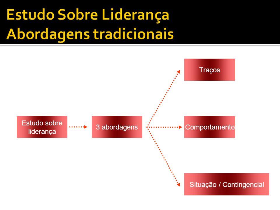 Estudo sobre liderança 3 abordagens Traços Comportamento Situação / Contingencial