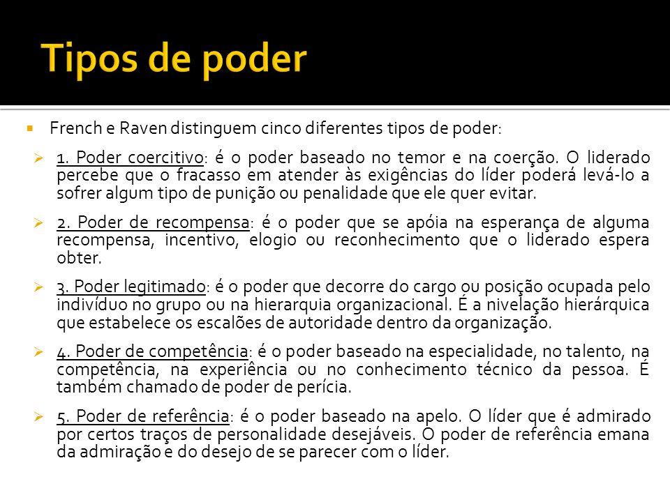 French e Raven distinguem cinco diferentes tipos de poder: 1. Poder coercitivo: é o poder baseado no temor e na coerção. O liderado percebe que o frac