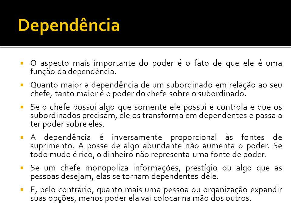 1.Importância: para que haja dependência, o recurso controlado precisa ser importante e valioso.