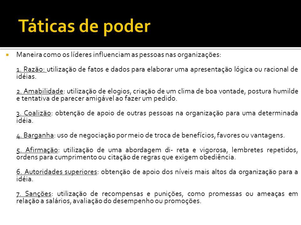 Maneira como os líderes influenciam as pessoas nas organizações: 1. Razão: utilização de fatos e dados para elaborar uma apresentação lógica ou racion
