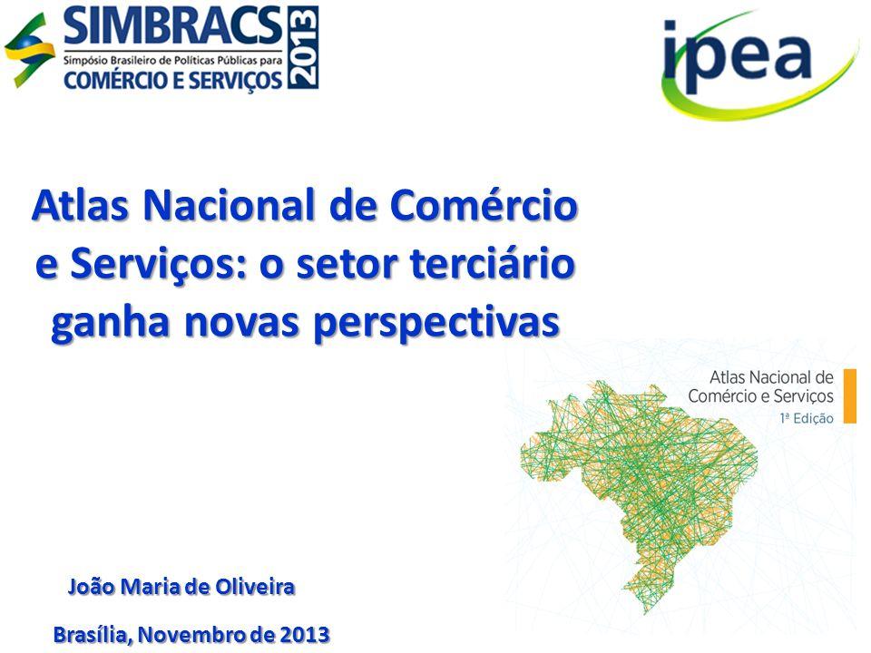 Atlas Nacional de Comércio e Serviços Ipea Indicadores - Setores Fonte: Sistema de Contas Nacionais IBGE