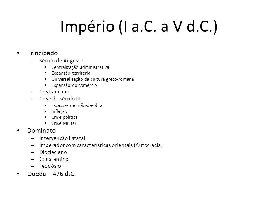 Império (I a.C.