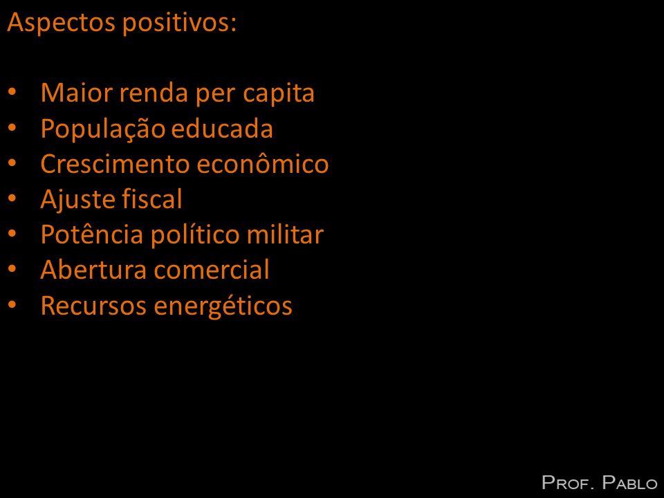 Aspectos positivos: Maior renda per capita População educada Crescimento econômico Ajuste fiscal Potência político militar Abertura comercial Recursos