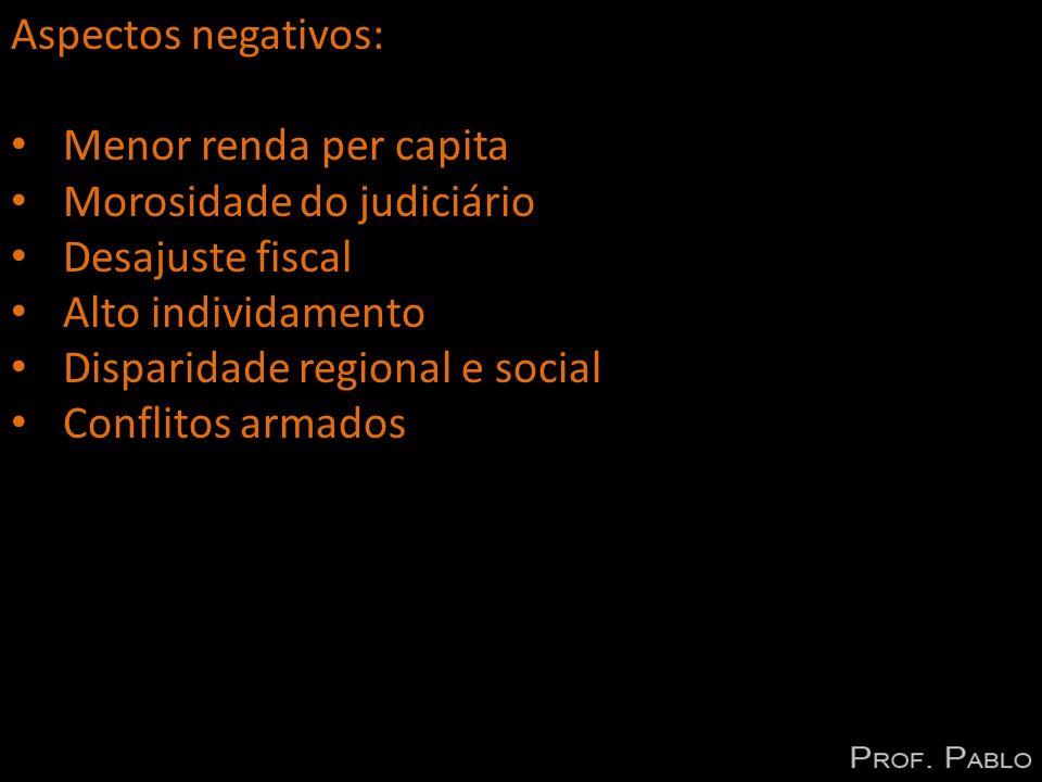 Aspectos negativos: Menor renda per capita Morosidade do judiciário Desajuste fiscal Alto individamento Disparidade regional e social Conflitos armado