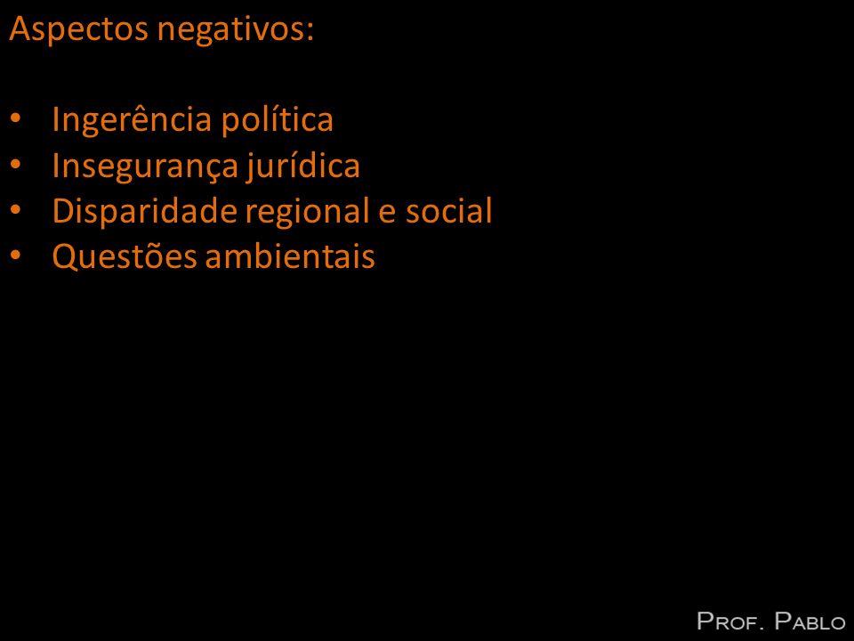 Aspectos negativos: Ingerência política Insegurança jurídica Disparidade regional e social Questões ambientais