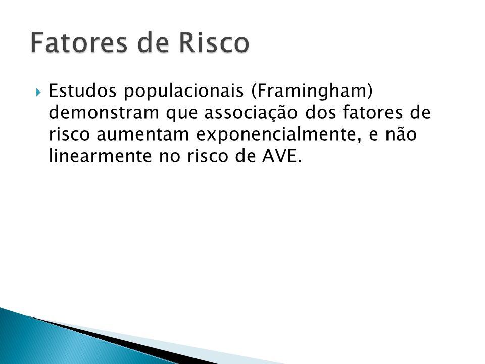 Estudos populacionais (Framingham) demonstram que associação dos fatores de risco aumentam exponencialmente, e não linearmente no risco de AVE.
