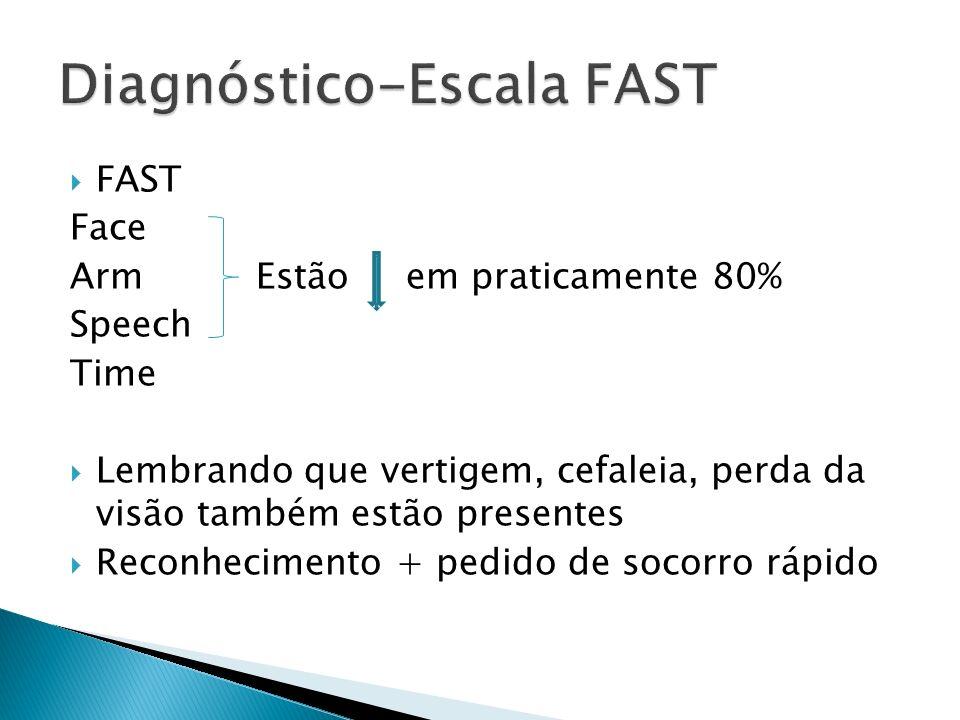FAST Face Arm Estão em praticamente 80% Speech Time Lembrando que vertigem, cefaleia, perda da visão também estão presentes Reconhecimento + pedido de socorro rápido