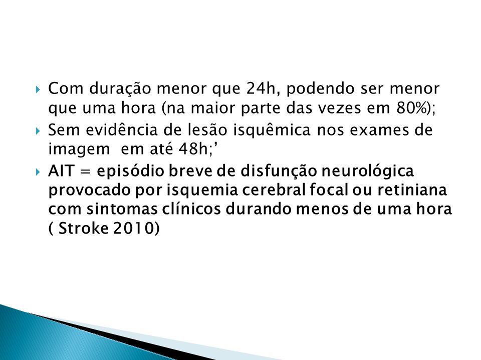 Com duração menor que 24h, podendo ser menor que uma hora (na maior parte das vezes em 80%); Sem evidência de lesão isquêmica nos exames de imagem em até 48h; AIT = episódio breve de disfunção neurológica provocado por isquemia cerebral focal ou retiniana com sintomas clínicos durando menos de uma hora ( Stroke 2010)