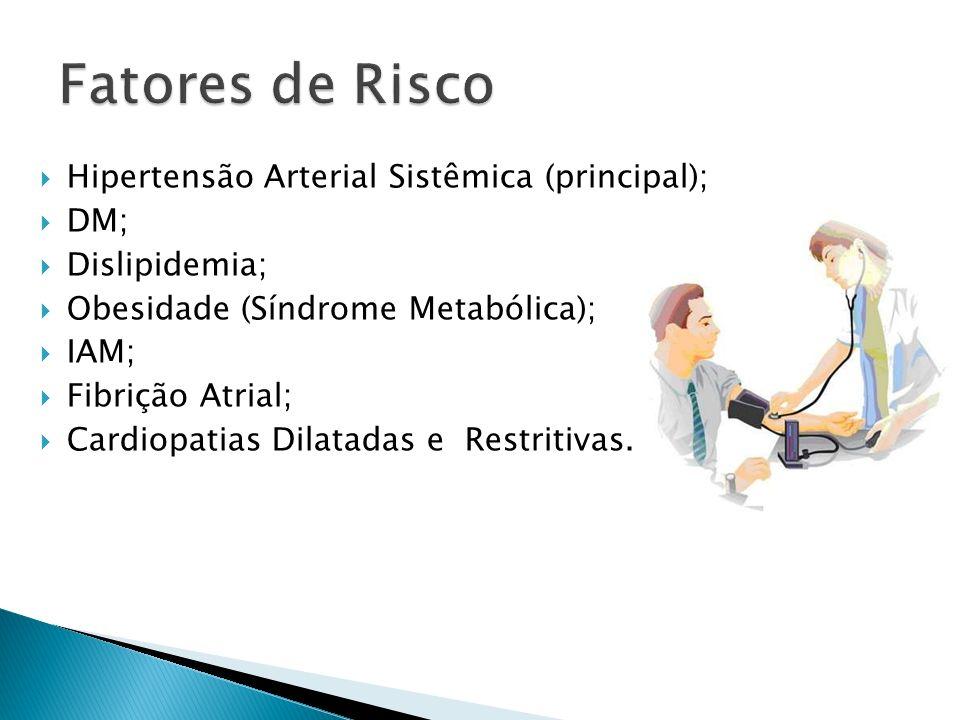 Hipertensão Arterial Sistêmica (principal); DM; Dislipidemia; Obesidade (Síndrome Metabólica); IAM; Fibrição Atrial; Cardiopatias Dilatadas e Restritivas.