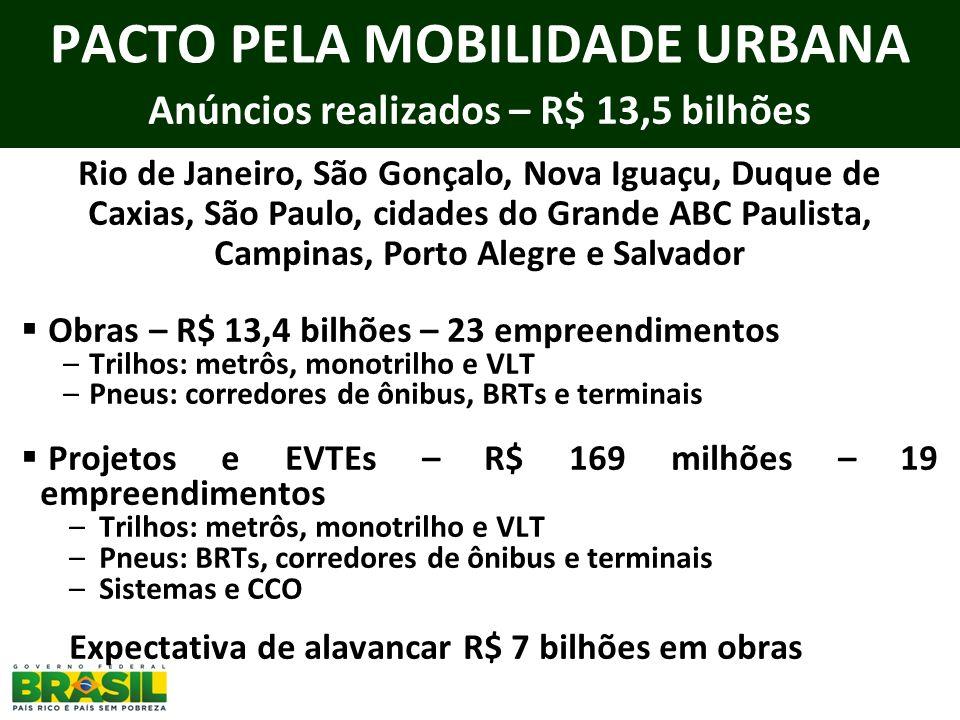 Anúncios realizados – R$ 13,5 bilhões Rio de Janeiro, São Gonçalo, Nova Iguaçu, Duque de Caxias, São Paulo, cidades do Grande ABC Paulista, Campinas,
