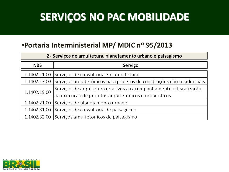 SERVIÇOS NO PAC MOBILIDADE Portaria Interministerial MP/ MDIC nº 95/2013