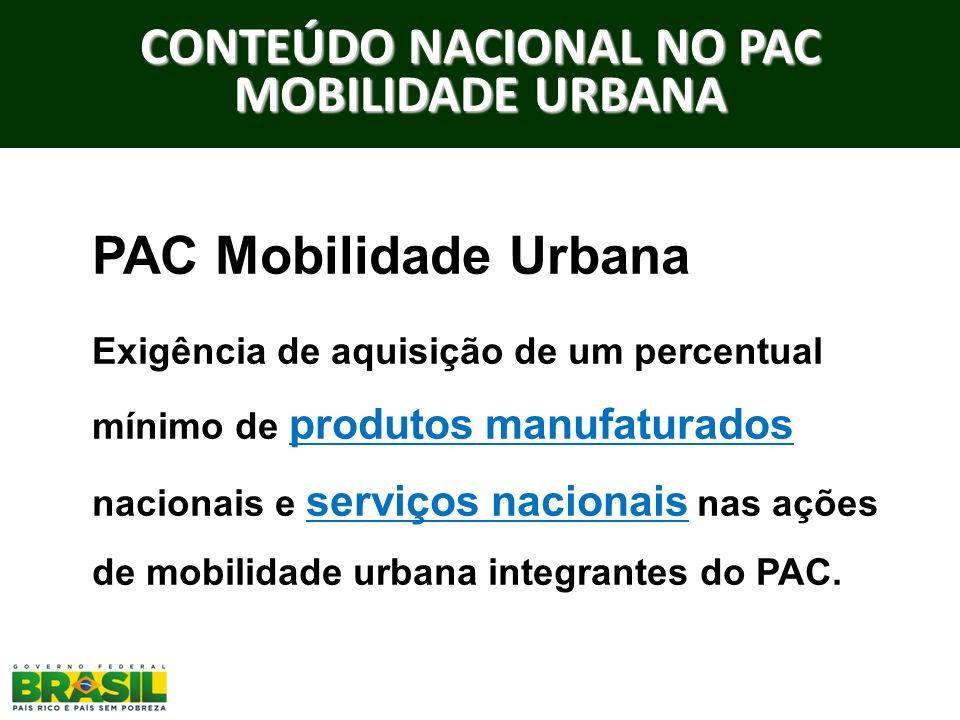CONTEÚDO NACIONAL NO PAC MOBILIDADE URBANA PAC Mobilidade Urbana Exigência de aquisição de um percentual mínimo de produtos manufaturados nacionais e