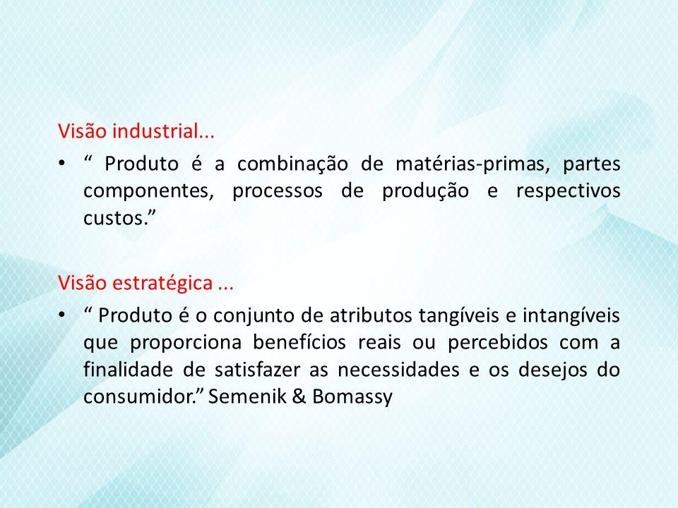 Visão industrial...