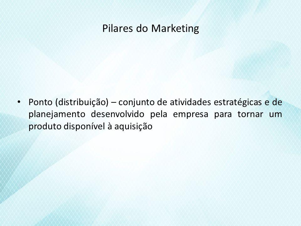 Pilares do Marketing Ponto (distribuição) – conjunto de atividades estratégicas e de planejamento desenvolvido pela empresa para tornar um produto disponível à aquisição