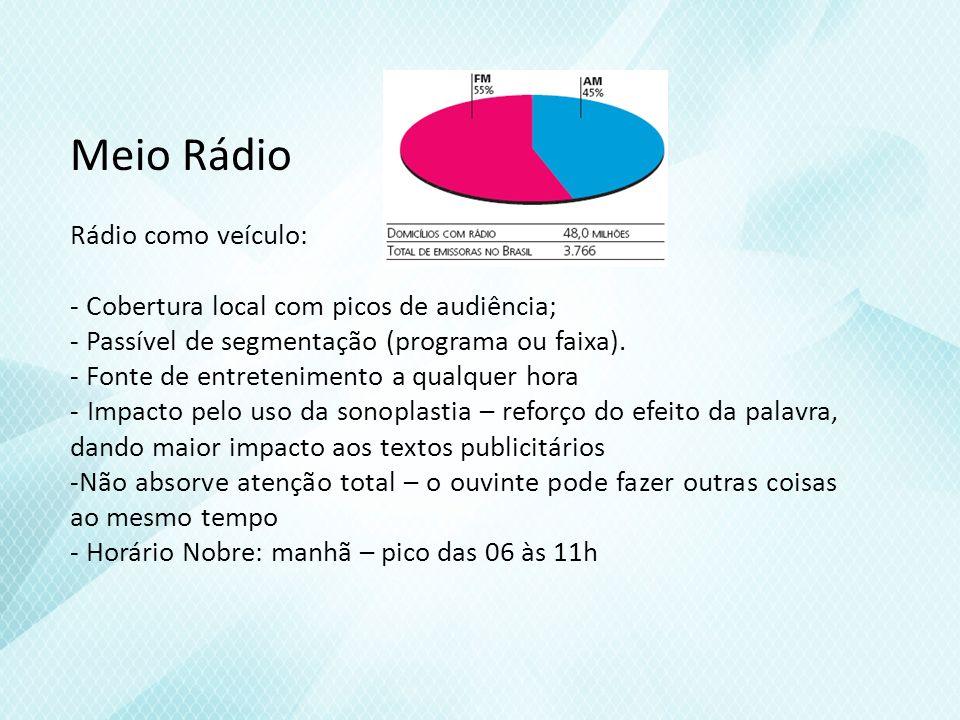 Meio Rádio Rádio como veículo: - Cobertura local com picos de audiência; - Passível de segmentação (programa ou faixa).