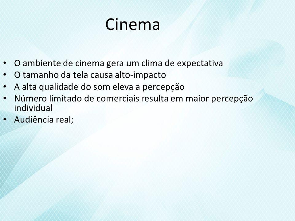 Cinema O ambiente de cinema gera um clima de expectativa O tamanho da tela causa alto-impacto A alta qualidade do som eleva a percepção Número limitado de comerciais resulta em maior percepção individual Audiência real;