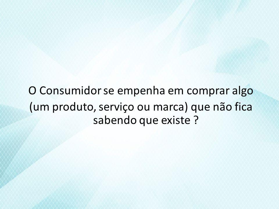 O Consumidor se empenha em comprar algo (um produto, serviço ou marca) que não fica sabendo que existe ?