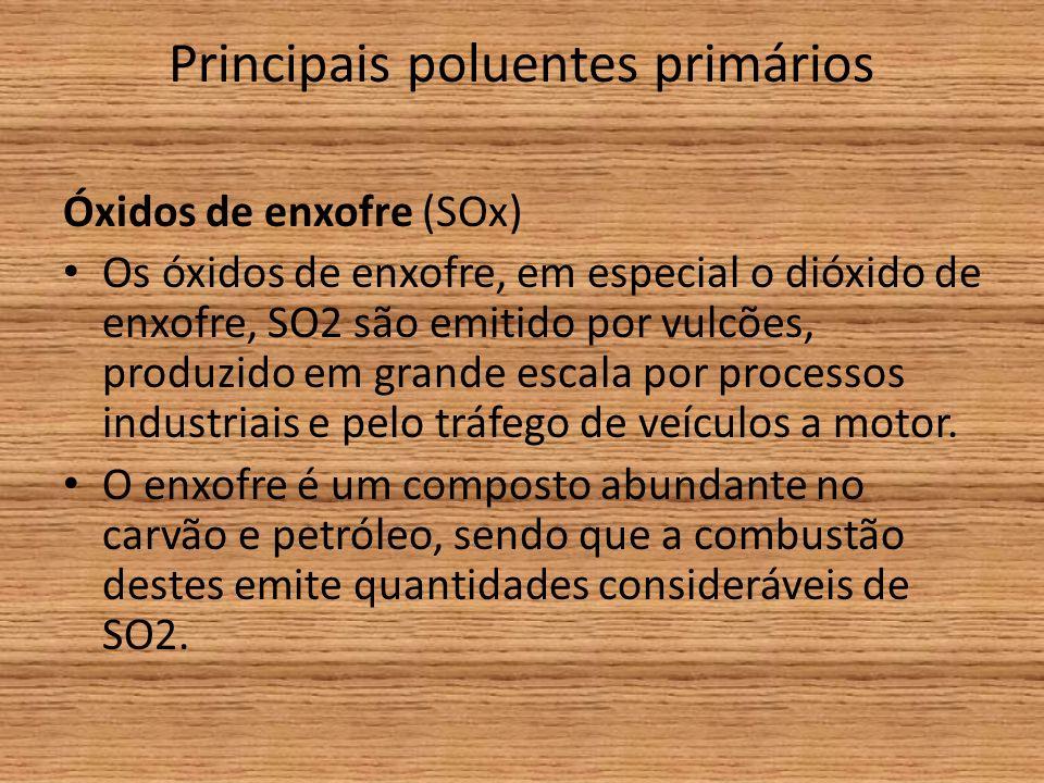 Principais poluentes primários Óxidos de enxofre (SOx) Os óxidos de enxofre, em especial o dióxido de enxofre, SO2 são emitido por vulcões, produzido em grande escala por processos industriais e pelo tráfego de veículos a motor.