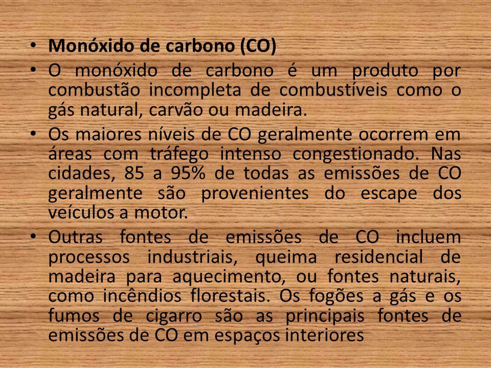 Monóxido de carbono (CO) O monóxido de carbono é um produto por combustão incompleta de combustíveis como o gás natural, carvão ou madeira.