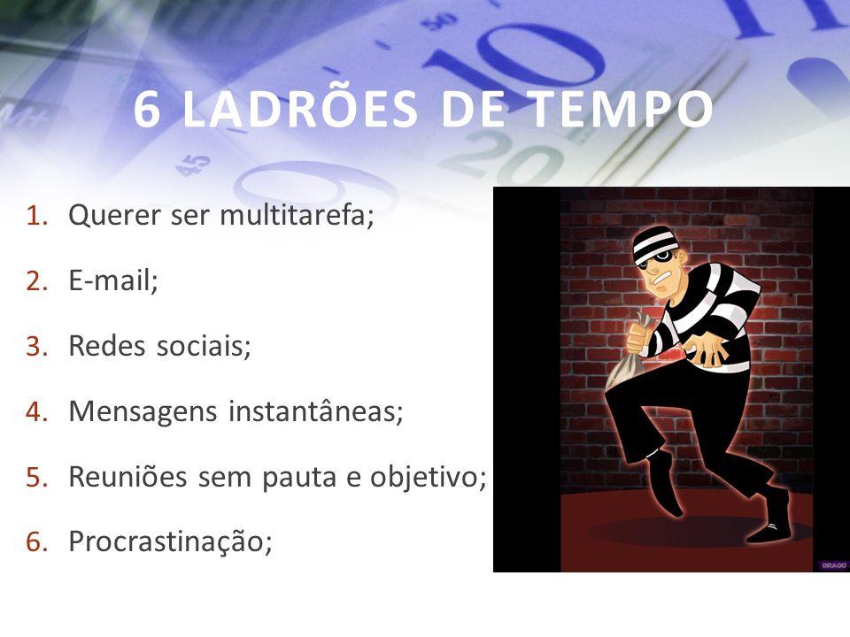 6 LADRÕES DE TEMPO 1. Querer ser multitarefa; 2. E-mail; 3. Redes sociais; 4. Mensagens instantâneas; 5. Reuniões sem pauta e objetivo; 6. Procrastina