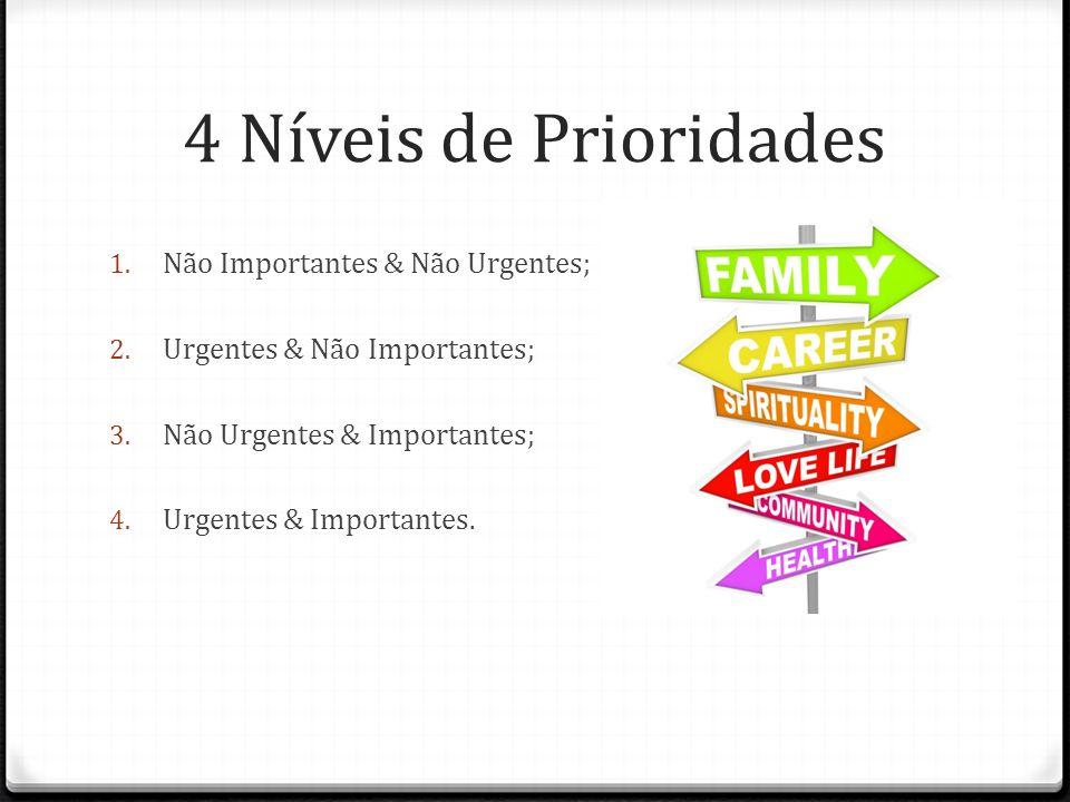 4 Níveis de Prioridades 1. Não Importantes & Não Urgentes; 2. Urgentes & Não Importantes; 3. Não Urgentes & Importantes; 4. Urgentes & Importantes.