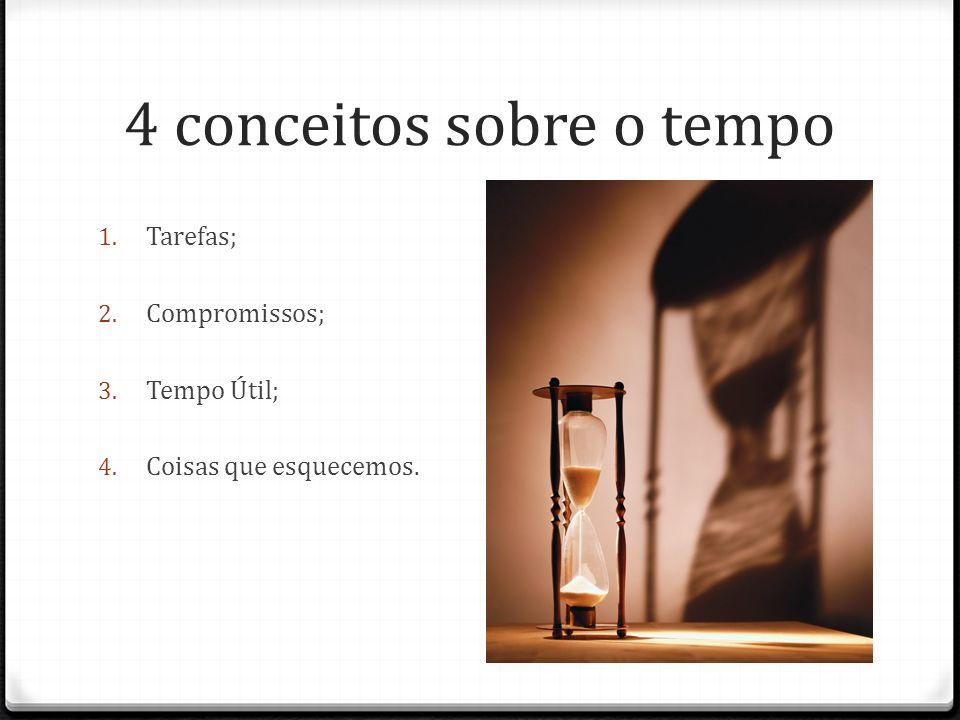 4 conceitos sobre o tempo 1. Tarefas; 2. Compromissos; 3. Tempo Útil; 4. Coisas que esquecemos.