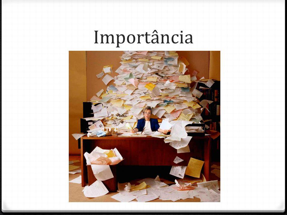 4 Níveis de Prioridades 1.Não Importantes & Não Urgentes; 2.