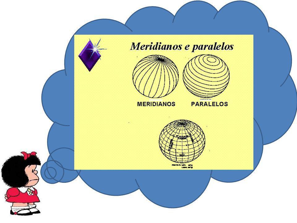 http://www.portalsaofrancisco.com.br/alfa/meridianos-e- paralelos/imagens/meridianos-e-paralelos-1.gif