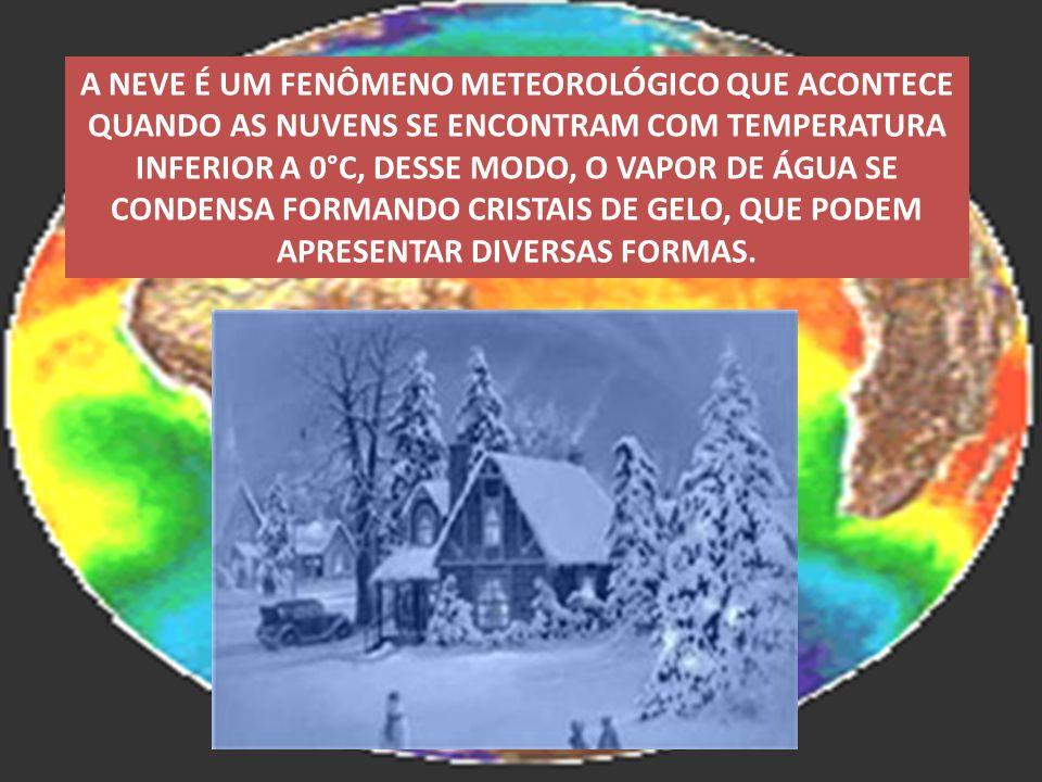 A NEVE É UM FENÔMENO METEOROLÓGICO QUE ACONTECE QUANDO AS NUVENS SE ENCONTRAM COM TEMPERATURA INFERIOR A 0°C, DESSE MODO, O VAPOR DE ÁGUA SE CONDENSA