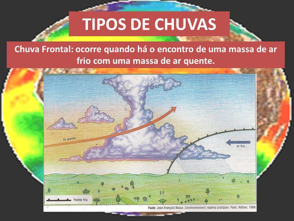 TIPOS DE CHUVAS Chuva Frontal: ocorre quando há o encontro de uma massa de ar frio com uma massa de ar quente.