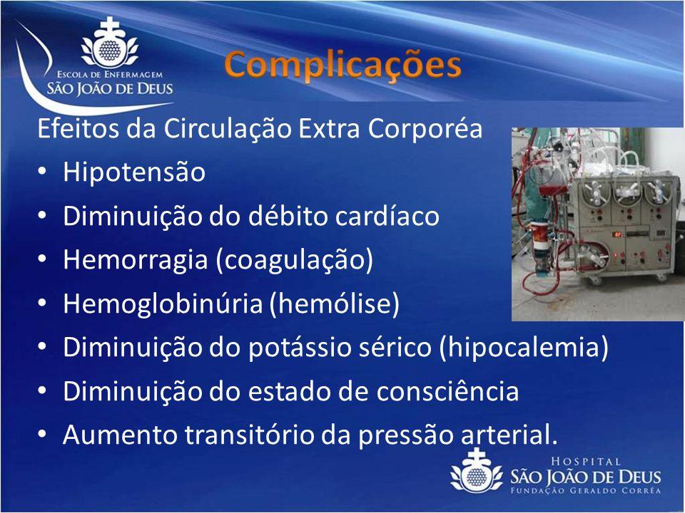 Efeitos da Circulação Extra Corporéa Hipotensão Diminuição do débito cardíaco Hemorragia (coagulação) Hemoglobinúria (hemólise) Diminuição do potássio