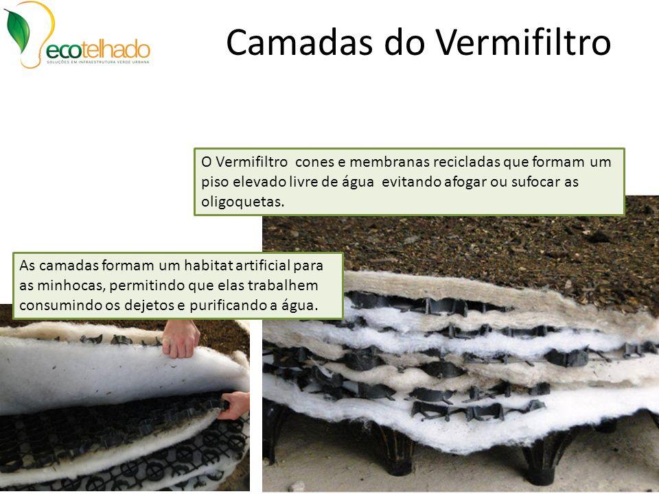 Camadas do Vermifiltro O Vermifiltro cones e membranas recicladas que formam um piso elevado livre de água evitando afogar ou sufocar as oligoquetas.