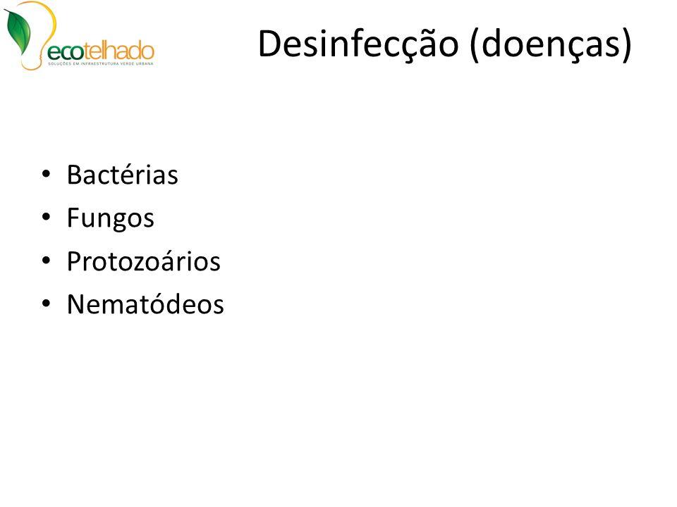 Desinfecção (doenças) Bactérias Fungos Protozoários Nematódeos