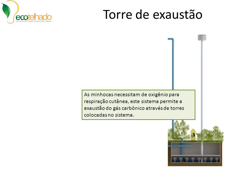 Torre de exaustão As minhocas necessitam de oxigênio para respiração cutânea, este sistema permite a exaustão do gás carbônico através de torres coloc