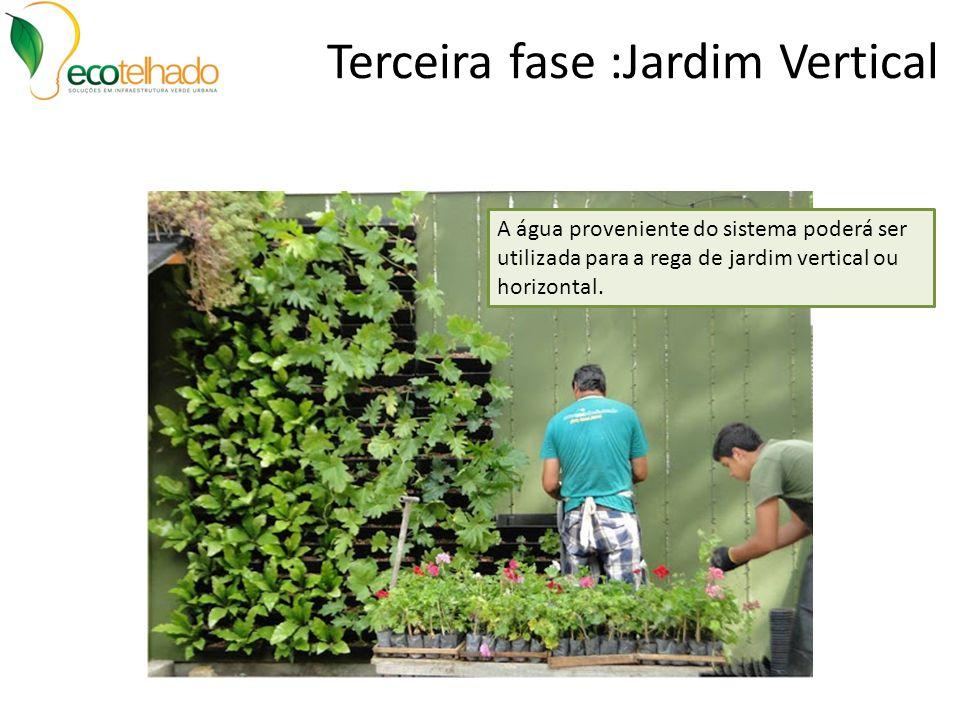 Terceira fase :Jardim Vertical A água proveniente do sistema poderá ser utilizada para a rega de jardim vertical ou horizontal.