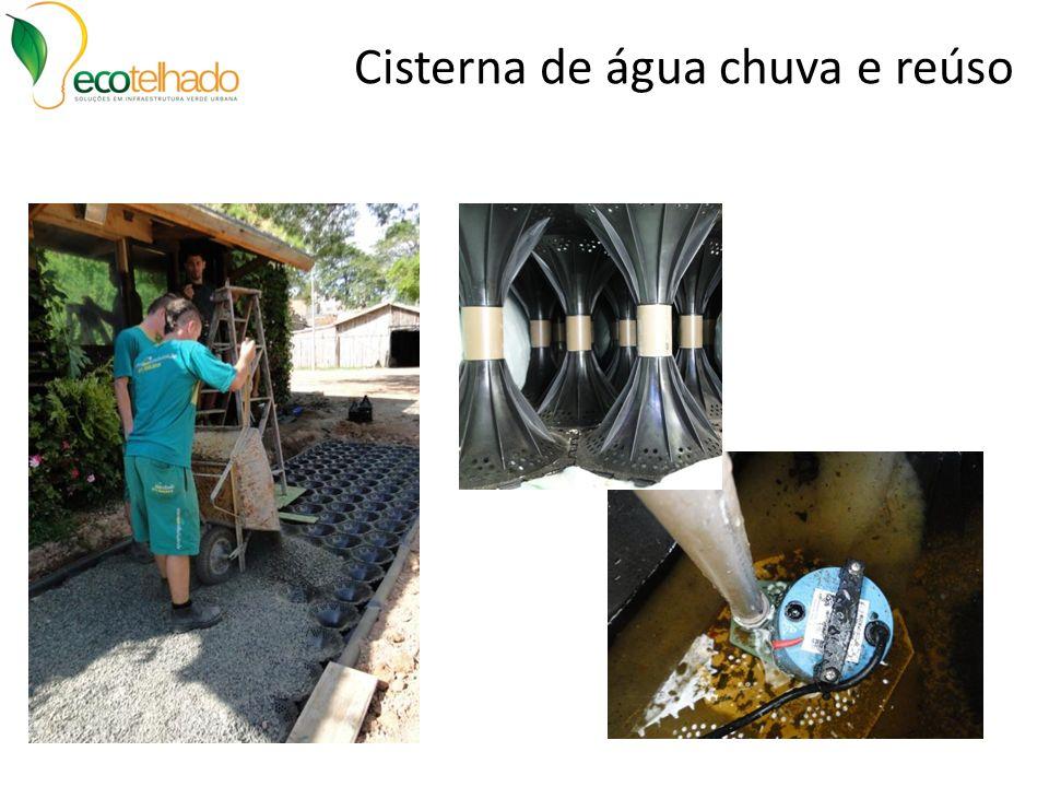 Cisterna de água chuva e reúso