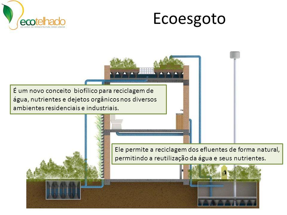 Ele permite a reciclagem dos efluentes de forma natural, permitindo a reutilização da água e seus nutrientes. É um novo conceito biofílico para recicl