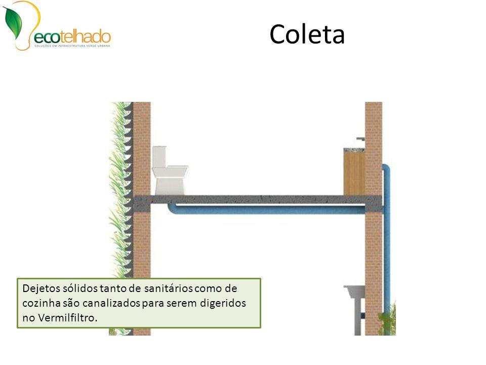 Montagem Laminar Os cones de Ecodreno são encaixados facilmente formando um piso elevado.
